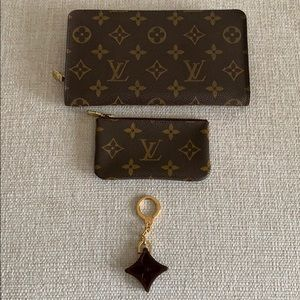 Authentic Louis Vuitton Porte Zippy